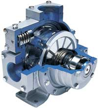 Coro-Vane CD-Series High Pressure Pumps